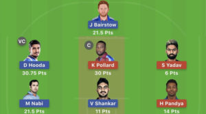 best captain and vice-captain for fantasy cricket team